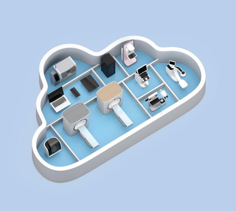 Sistema de proyección de imagen médica y servidor de los PACS, impresora 3D en envase de la forma de la nube stock de ilustración