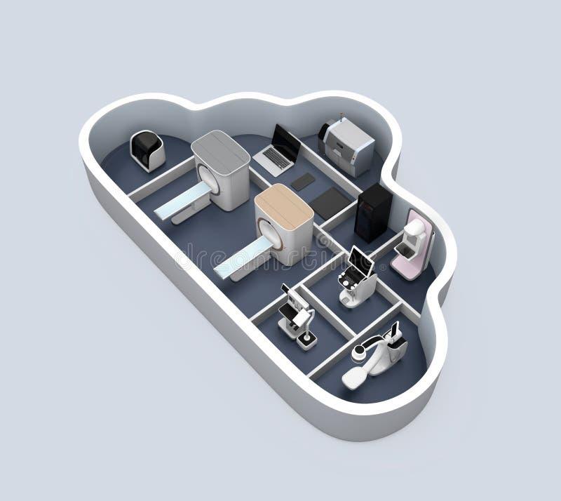 Sistema de proyección de imagen médica y servidor de los PACS, impresora 3D en envase de la forma de la nube libre illustration