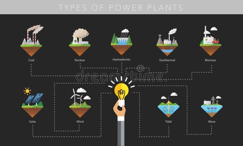 Sistema de símbolo del vector del icono de la central eléctrica ilustración del vector