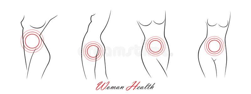 Sistema de siluetas de la mujer elegante en un estilo linear del bosquejo Corrección del cuerpo de la mujer con la ayuda del conc ilustración del vector