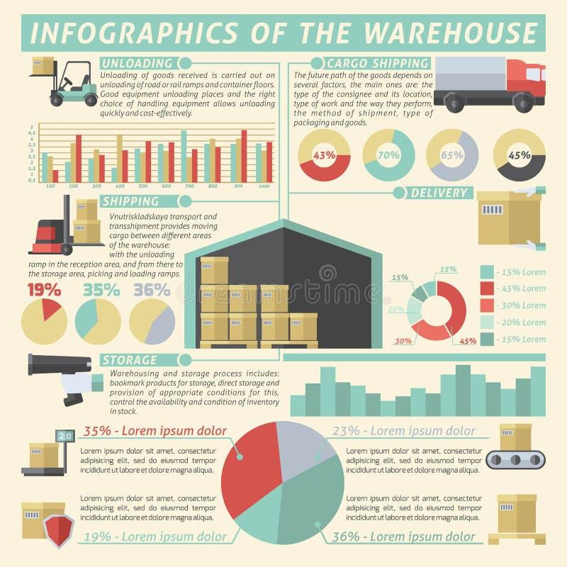 Sistema de Warehouse Infographic stock de ilustración