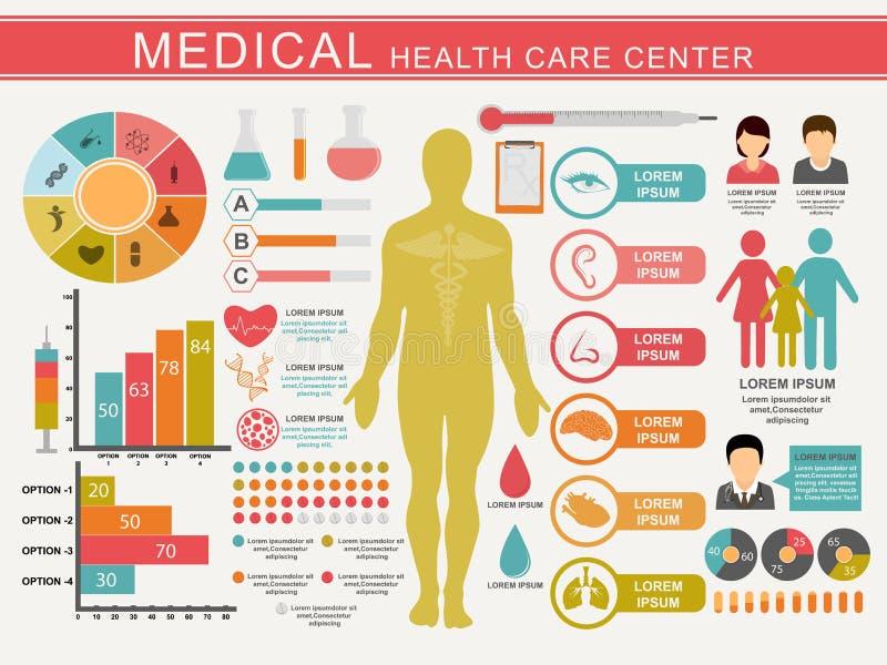 Sistema del centro médico de la atención sanitaria stock de ilustración