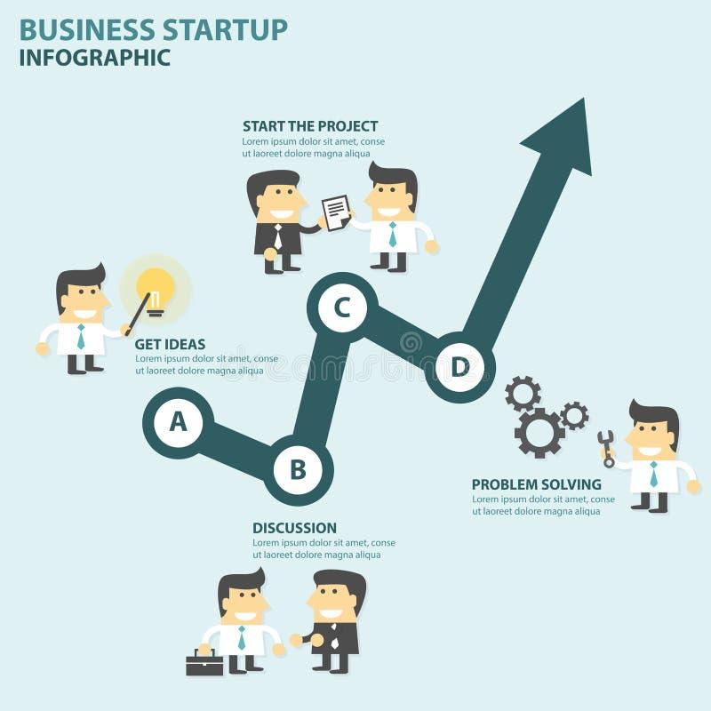Sistema del diseño de los elementos de Infographic de la puesta en marcha del negocio, flecha plana y hombre de negocios infograp ilustración del vector