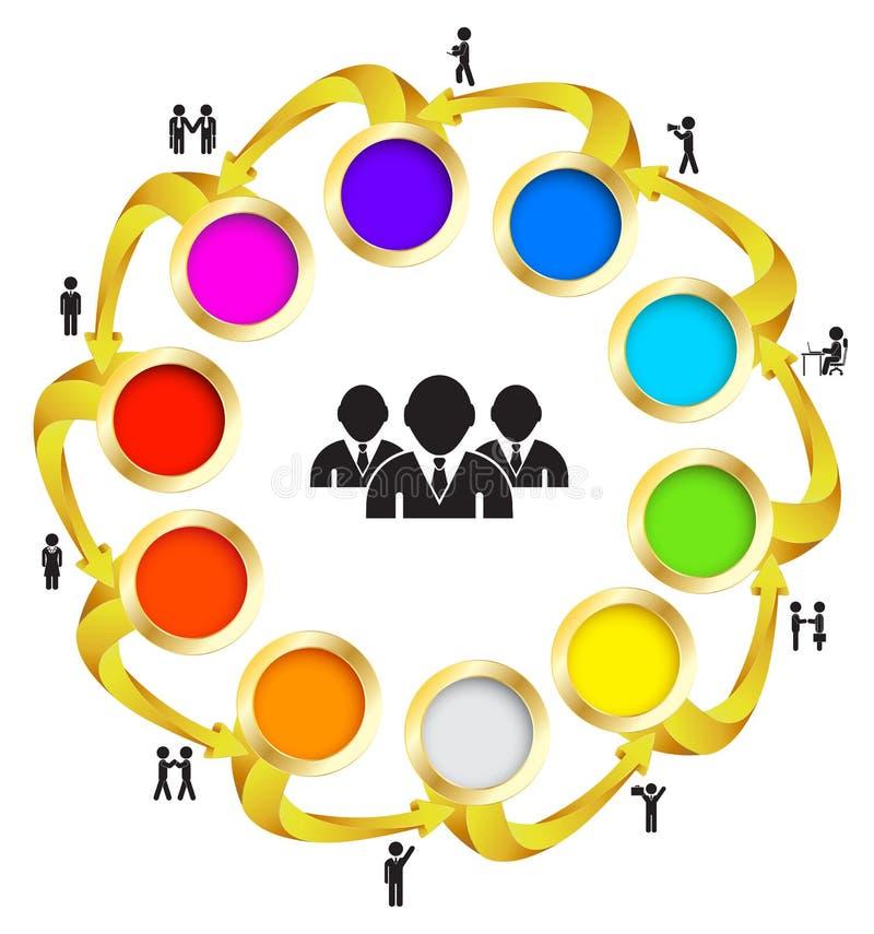 Sistema del equipo del círculo stock de ilustración