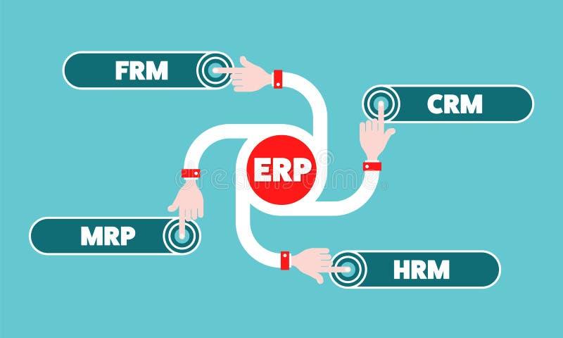 Sistema del ERP stock de ilustración