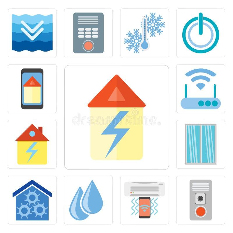 Sistema del hogar, intercomunicador, acondicionador de aire, agua, hogar elegante, Windo libre illustration