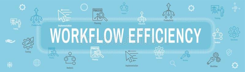 Sistema del icono de la eficacia del flujo de trabajo y portada de la web con operaciones, procesos, la automatización, el etc libre illustration