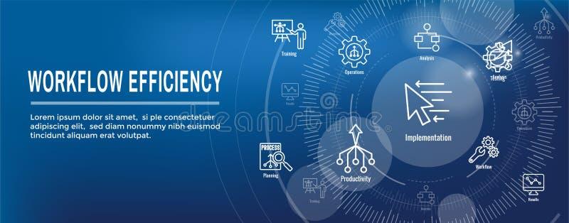 Sistema del icono de la eficacia del flujo de trabajo y portada de la web con operaciones, procesos, la automatización, el etc ilustración del vector