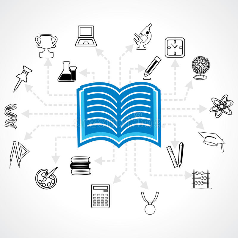 Sistema del icono educativo alrededor del bulbo del libro libre illustration