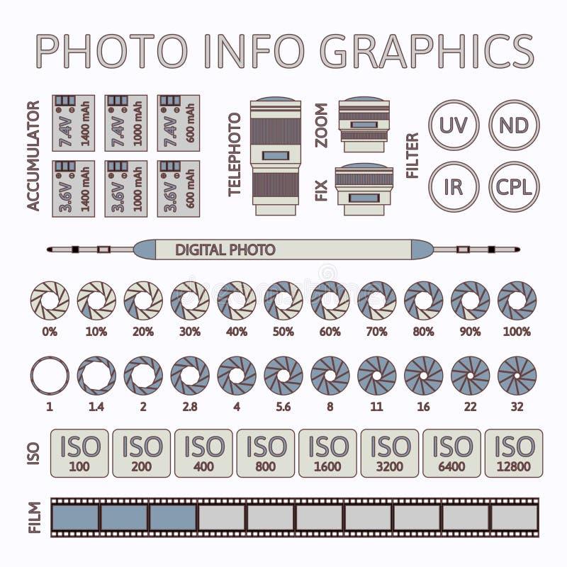 Sistema del infographics de la foto, parte dos ilustración del vector
