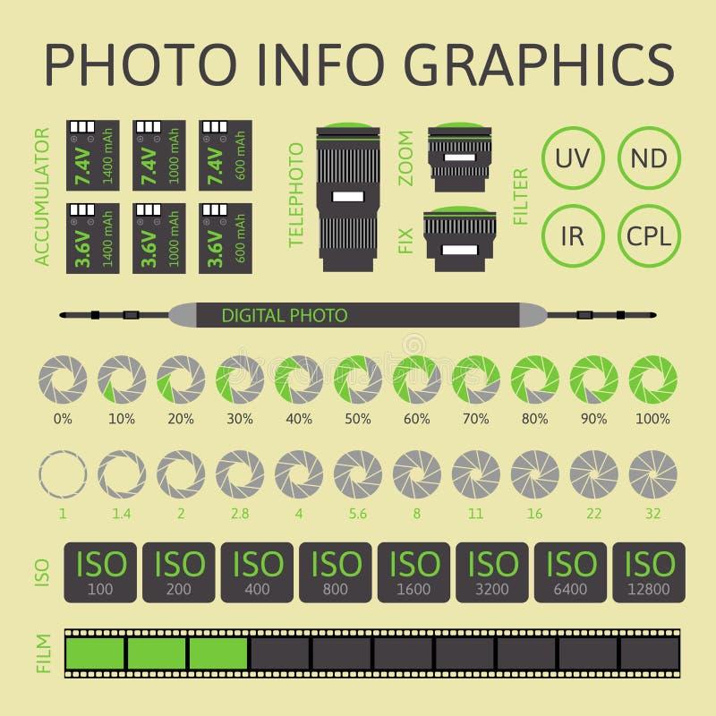Sistema del infographics de la foto, parte dos stock de ilustración