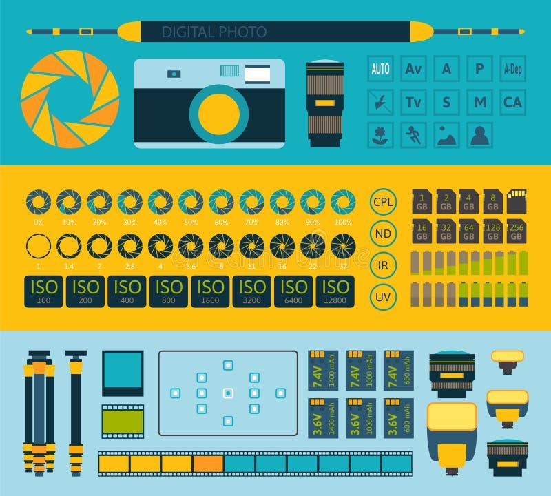 Sistema del infographics de la foto, parte una libre illustration