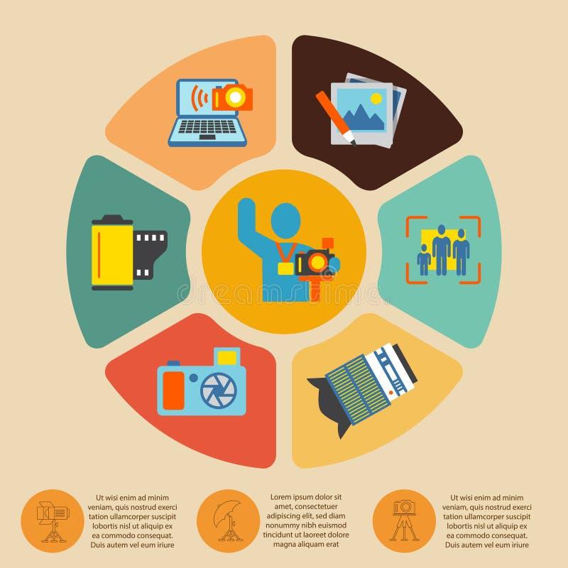Sistema del infographics de la fotografía ilustración del vector