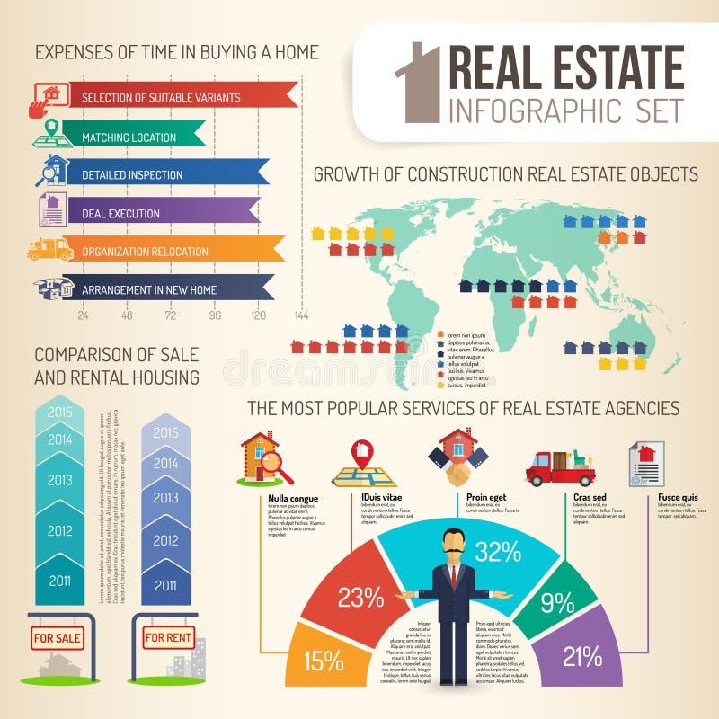Sistema del infographics de las propiedades inmobiliarias libre illustration