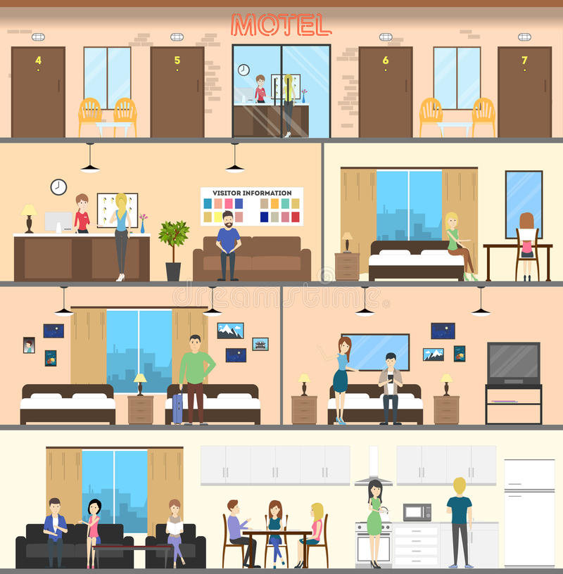 Sistema del interior del motel libre illustration