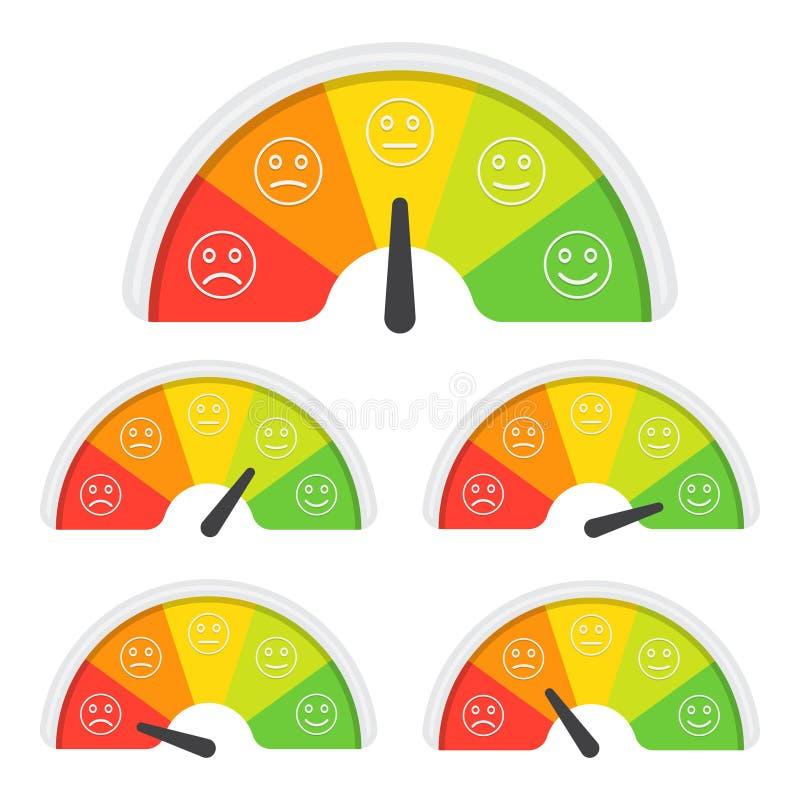 Sistema del metro de la satisfacción del cliente con diversas emociones Ilustración del vector Escale el color con la flecha de r stock de ilustración