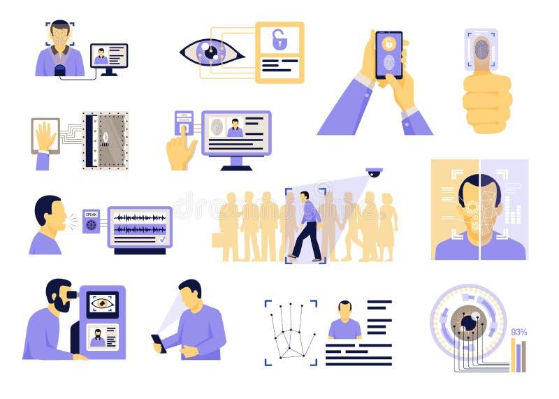 Sistema del plano de las tecnologías de la identificación libre illustration