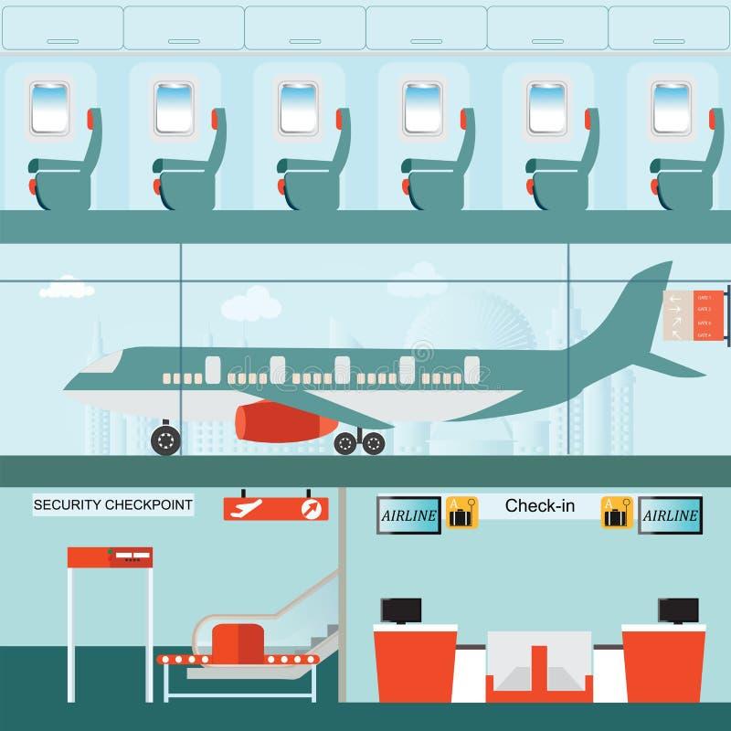 Sistema del terminal de aeropuerto con el contador y el control de seguridad del incorporar stock de ilustración