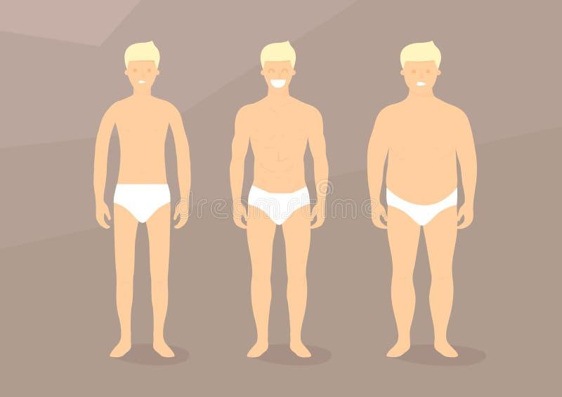 Sistema del vector de hombres de diverso peso Ejemplo simplemente editable del estilo de la historieta ilustración del vector