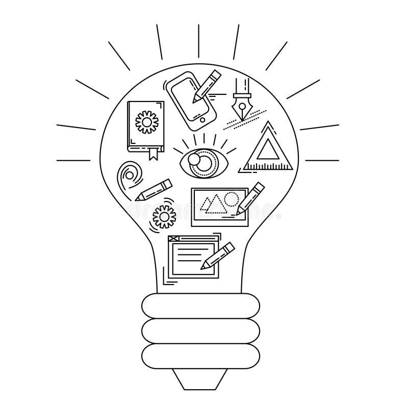 Sistema del vector de iconos sobre proceso creativo ilustración del vector