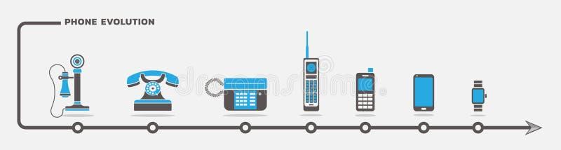 Sistema del vector de la evolución del teléfono foto de archivo libre de regalías