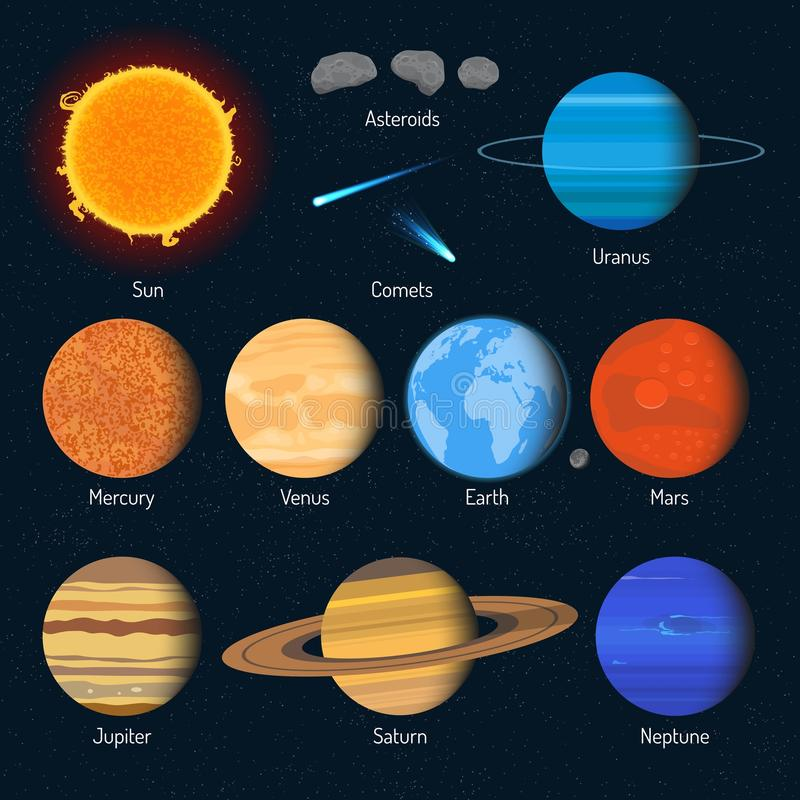 Sistema del vector de planetas de la Sistema Solar Elementos e iconos del diseño del espacio exterior stock de ilustración