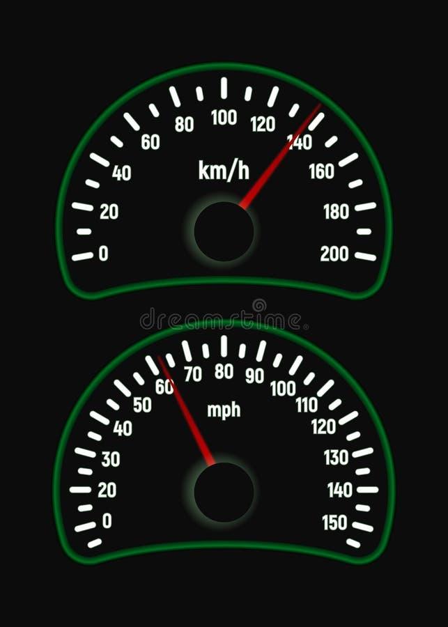 Sistema del velocímetro del coche ilustración del vector