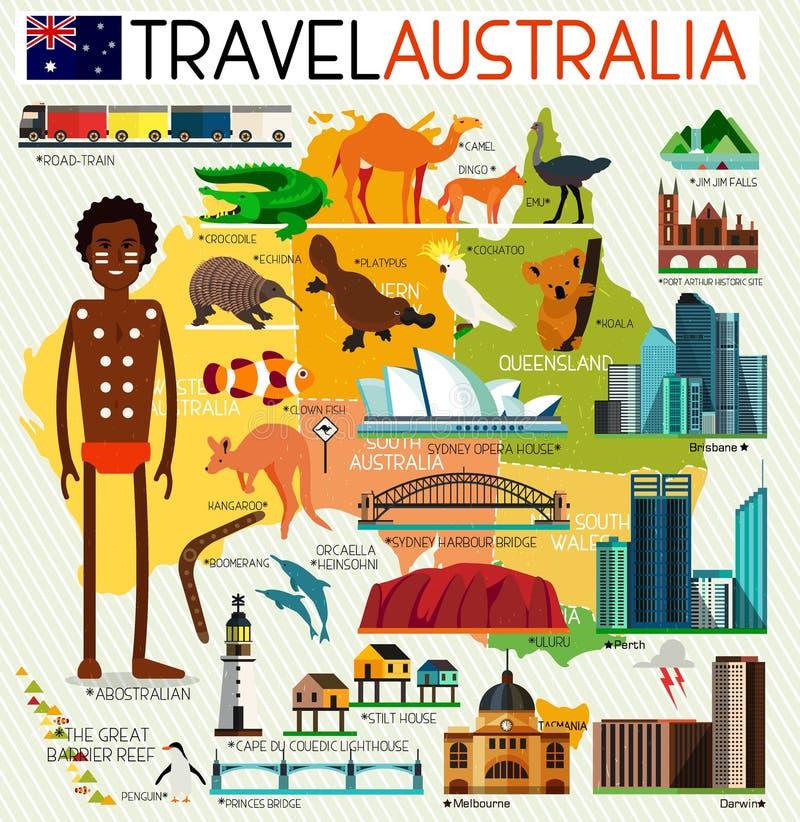 Sistema del viaje de Australia stock de ilustración