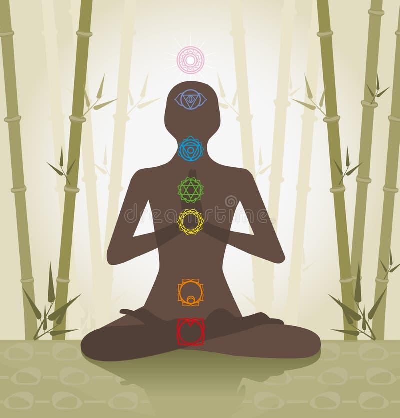 Sistema di Chakra illustrazione di stock