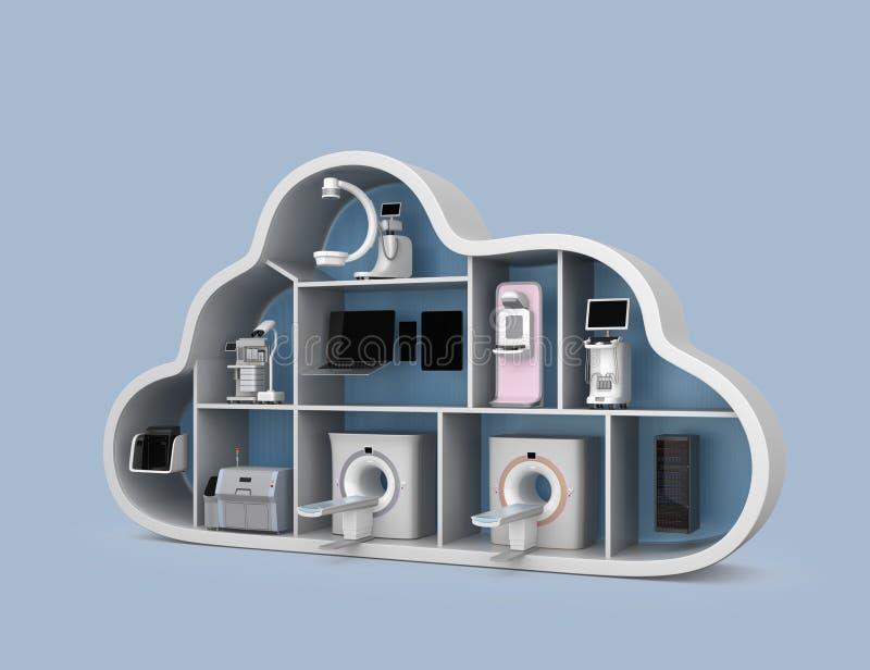 Sistema di imaging biomedico e server dei PACS, stampante 3D in contenitore di forma della nuvola royalty illustrazione gratis