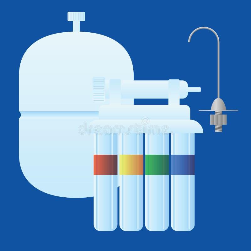 Sistema di osmosi inversa illustrazione di stock