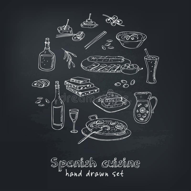 Sistema dibujado mano del vector de cocina española: la sopa, hígado en la paella del ajo, comida con arroz y mariscos, frió chur ilustración del vector