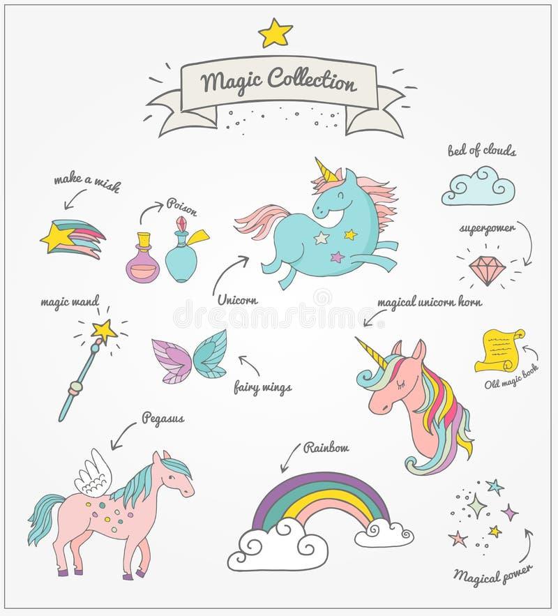 Sistema Dibujado Mano Mágica - Unicornio, Arco Iris Y Hada ...