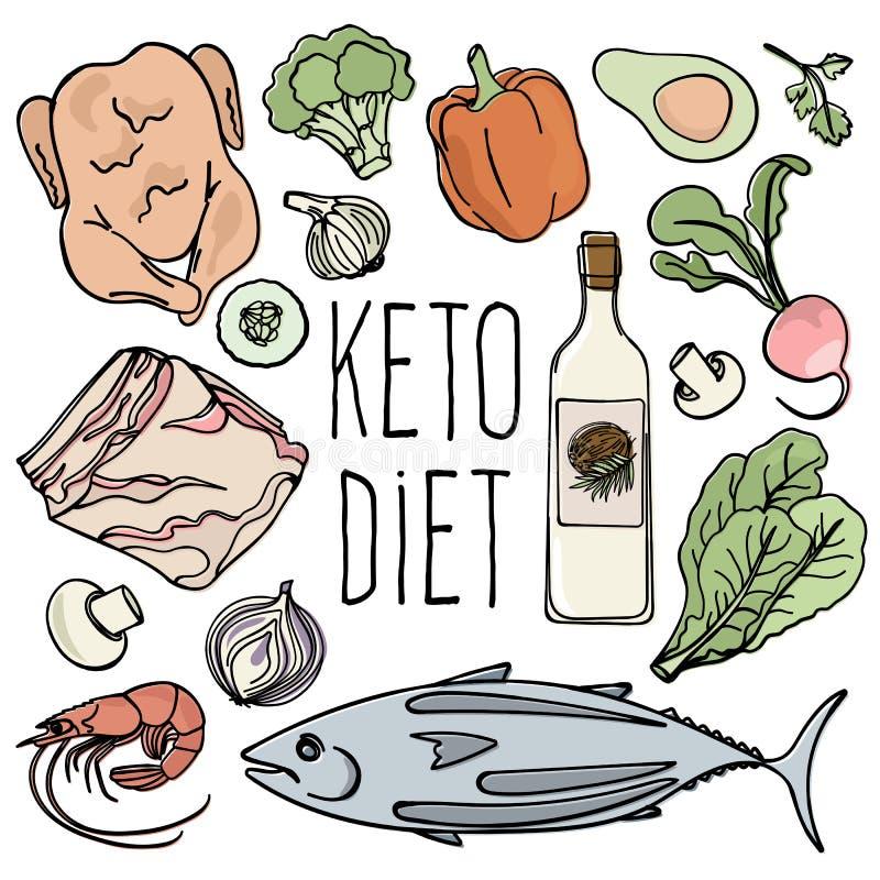 Sistema fresco del ejemplo del vector del carburador bajo sano de la comida del KETO del AMOR libre illustration