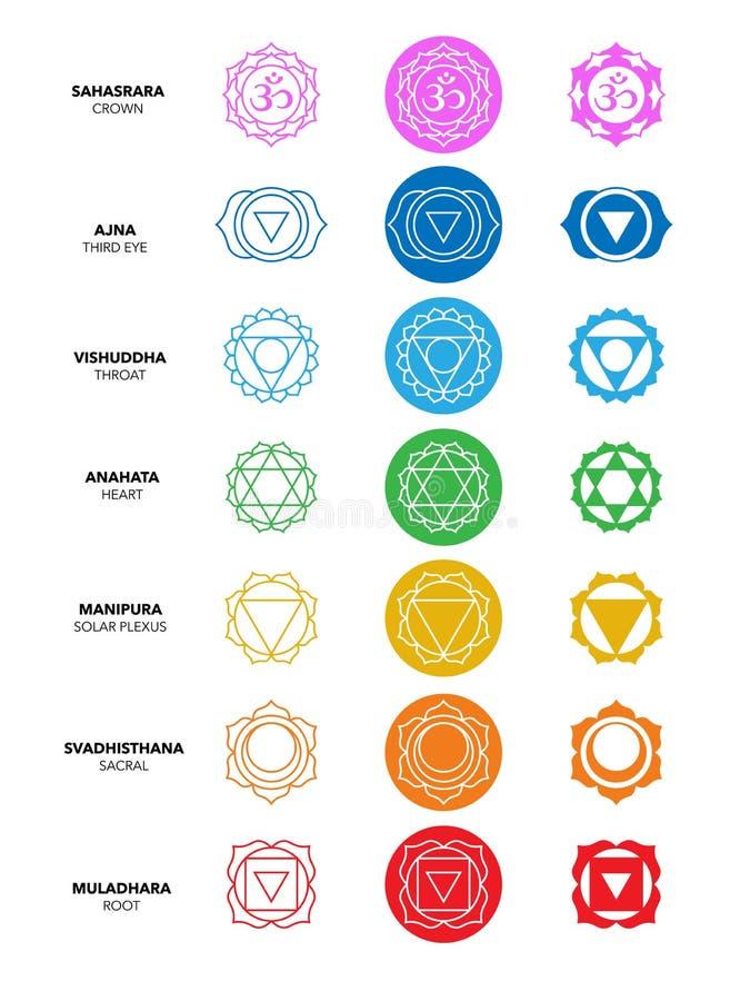 Sistema gráfico colorido de siete Chakras Iconos, símbolos, elementos del diseño stock de ilustración