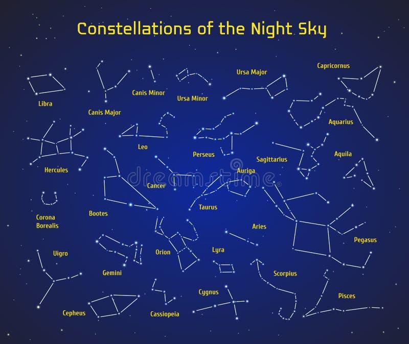 Sistema grande del vector 28 constelaciones Colección de constelaciones del zodiaco del cielo nocturno stock de ilustración