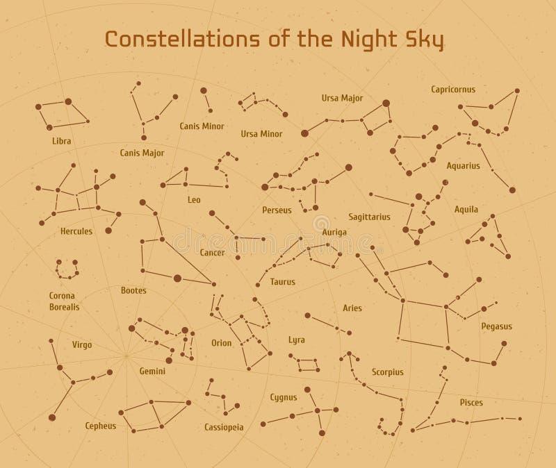Sistema grande del vector 28 constelaciones Colección de constelaciones del zodiaco del cielo nocturno ilustración del vector