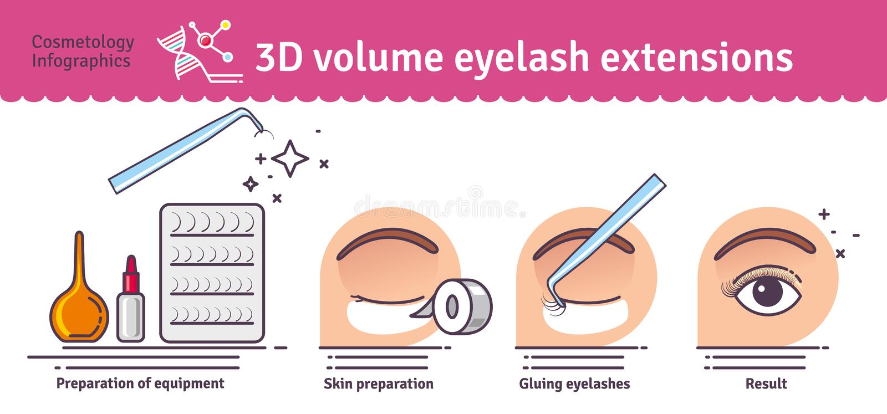Sistema ilustrado vector con extensiones de la pestaña del volumen del salón 3D libre illustration