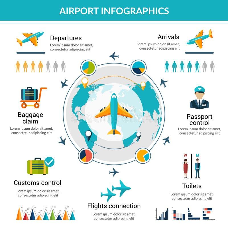 Sistema infographic del aeropuerto stock de ilustración