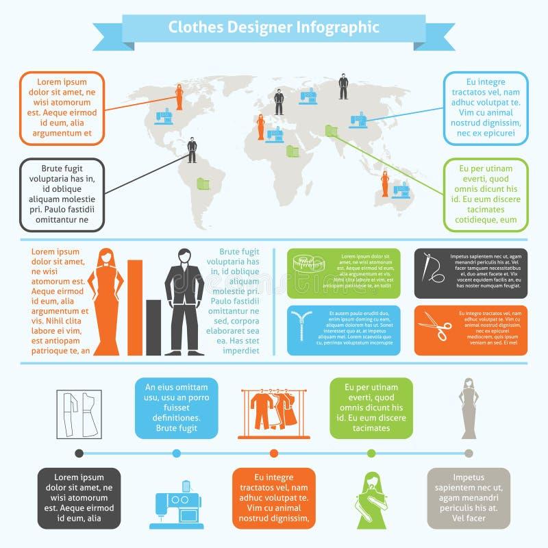 Sistema infographic del diseñador de ropa ilustración del vector