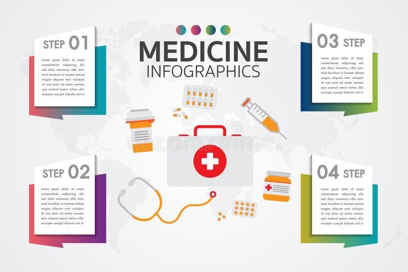 Sistema infographic del phamacy de la medicina Sistema infographic de la atención sanitaria y de la investigación médica Estilo p ilustración del vector