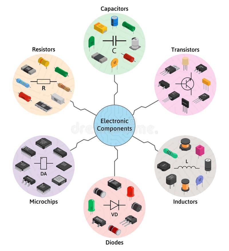 Sistema infographic grande del vector de componentes electrónicos izometric ilustración del vector
