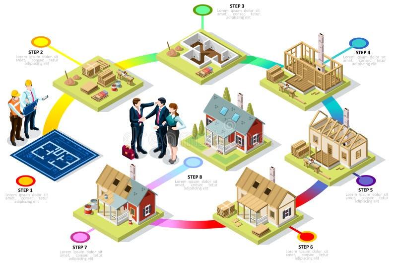 Sistema isométrico de la ciudad del edificio de madera ilustración del vector