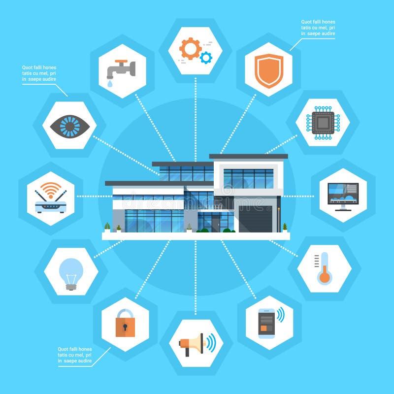 Sistema moderno de la tecnología de la casa de Infographics del concepto casero elegante stock de ilustración