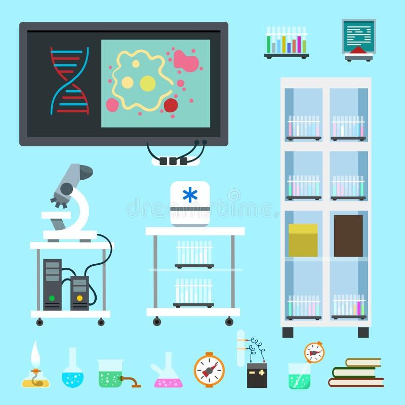 Sistema plano del equipo de laboratorio de química ilustración del vector