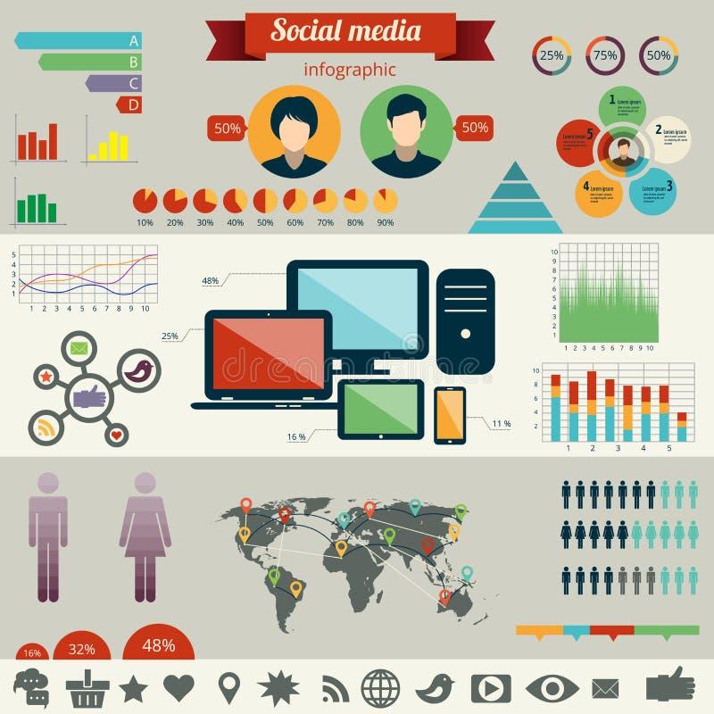 Sistema social del infographics de la red libre illustration