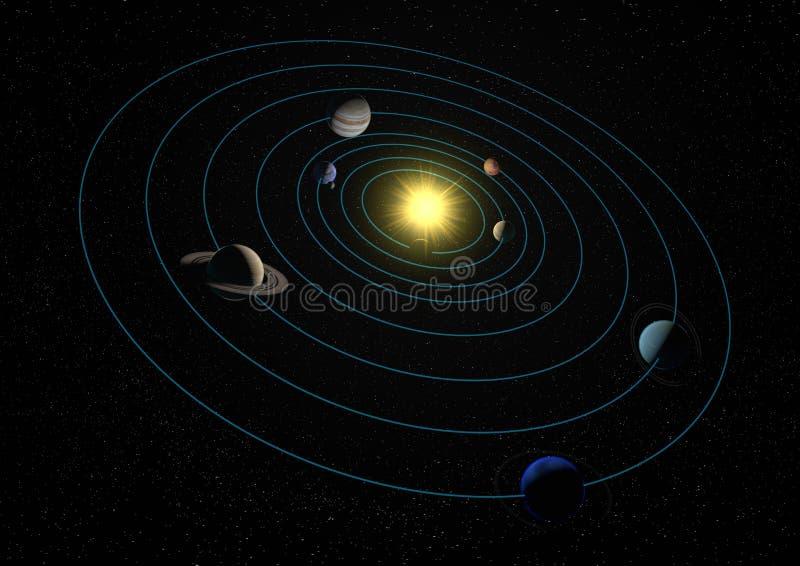 Sistema solar ilustração royalty free