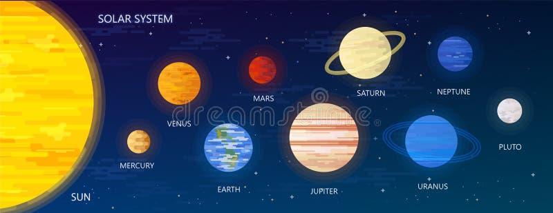 Sistema solar com órbitas do sol e planetas na obscuridade - ilustração lisa do vetor do fundo azul ilustração royalty free