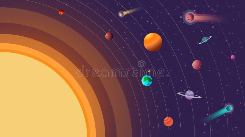 Sistema Solar con los cometas en el ejemplo del vector del fondo del universo ilustración del vector