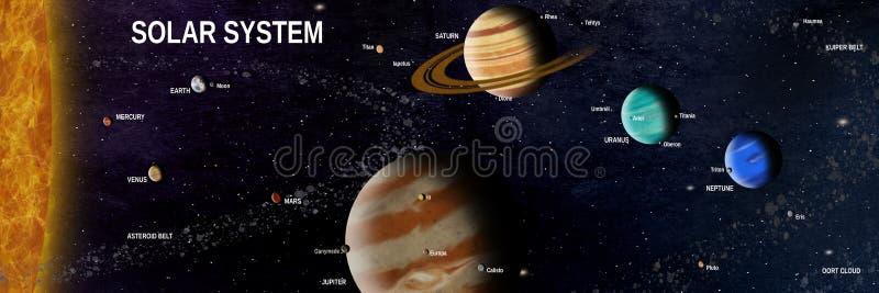 Sistema Solar con los planetas, las lunas y los asteroides ilustración del vector
